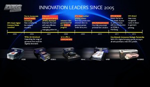 dtg printer timeline showing history of DTG brand